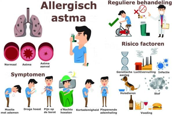 Allergische astma symptomen