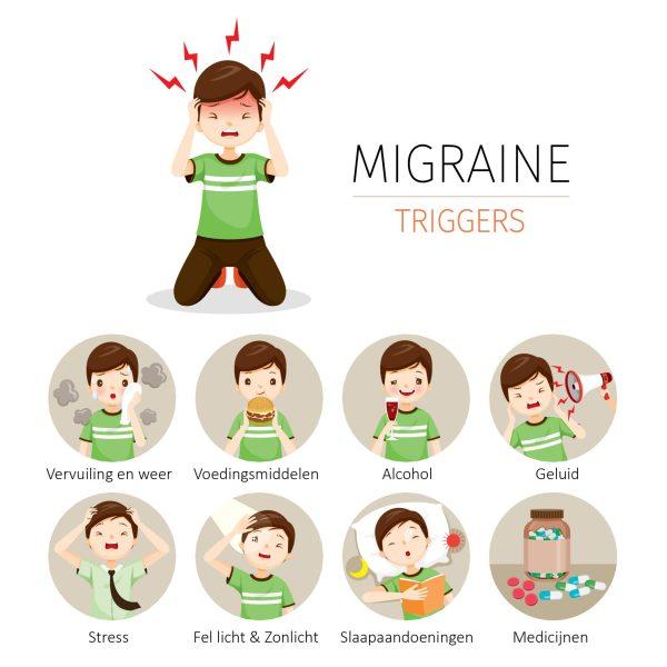 Trigger migraine